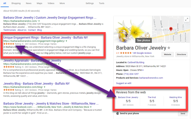 seo benefit of reviews