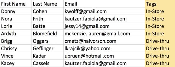 customer list including tags