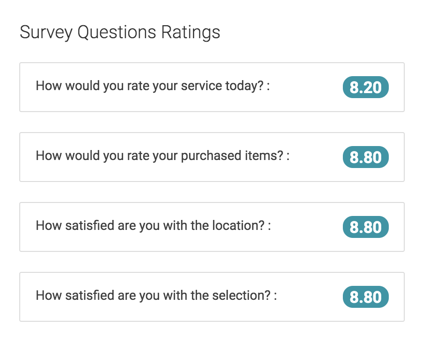 performance report survey questions