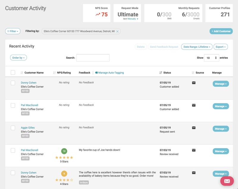 repeat customer added customer activity