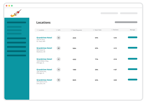 Multilocation Business Dashboard for Customer Reviews