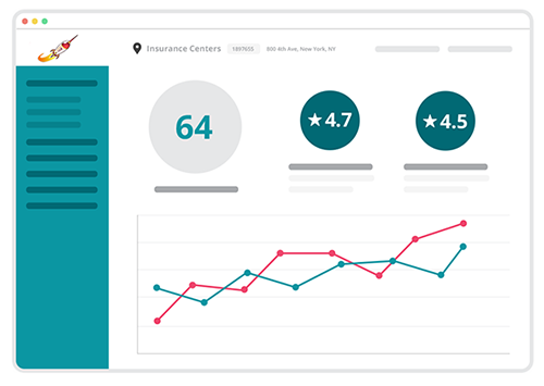Customer Reviews Reporting for Your Brand