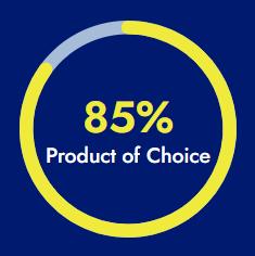 85% Market Share
