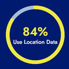 84% Use Location Data
