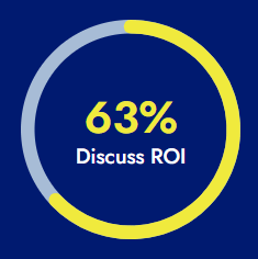Only 63% Discuss ROI